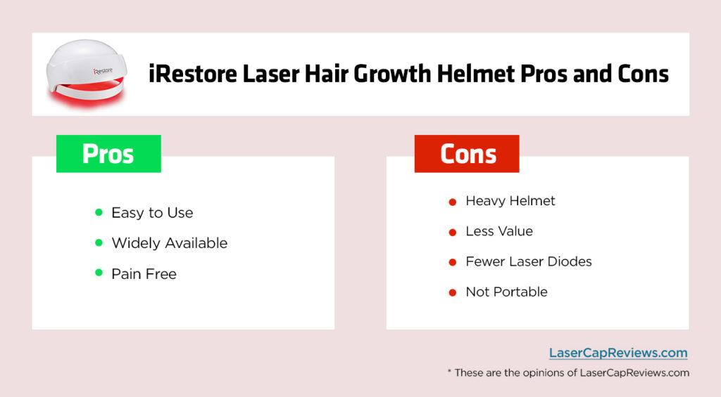 iRestore Laser Helmet Pros and Cons