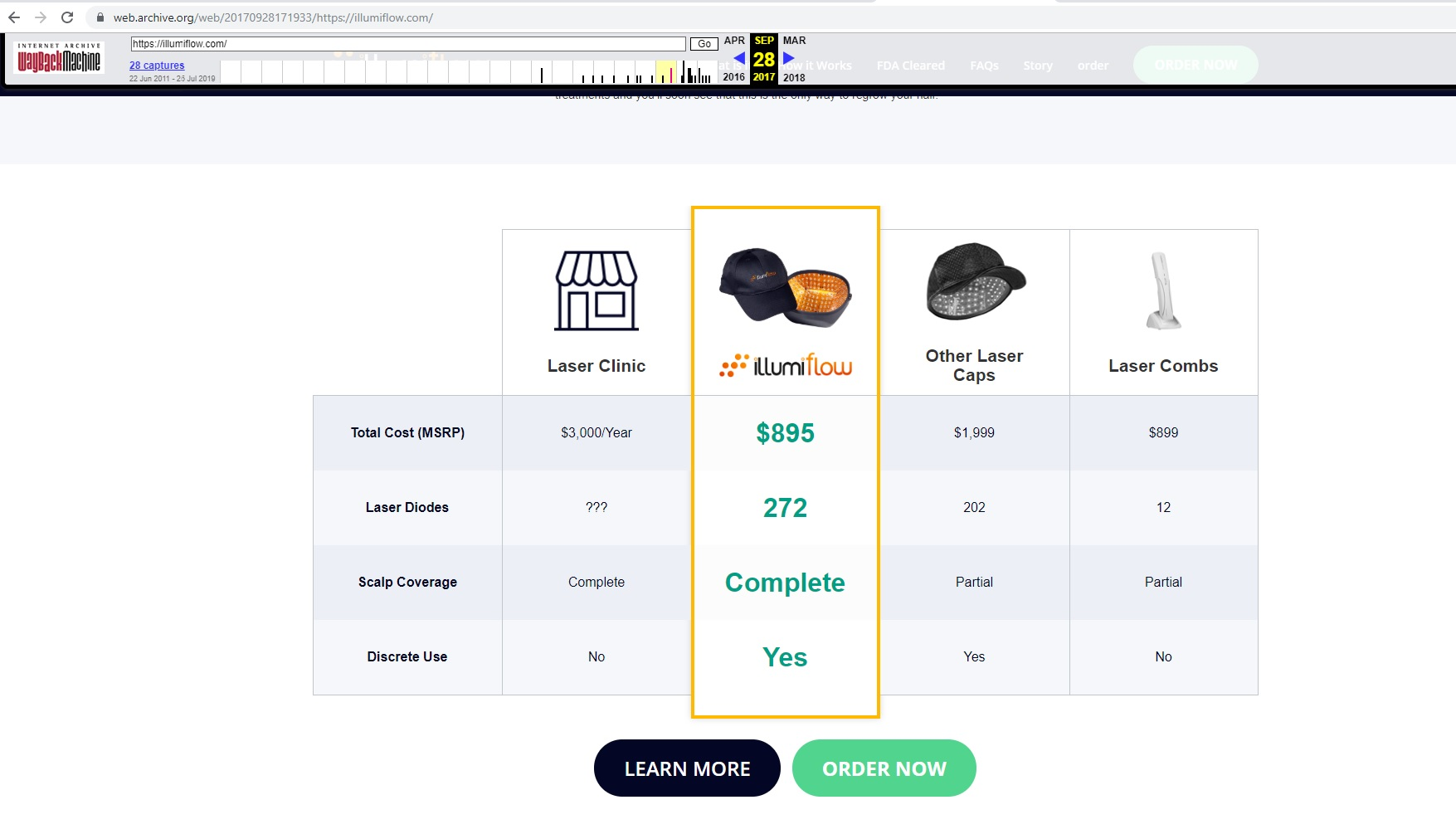 illumiflow 2017 Laser Cap Helmets Comparison Chart
