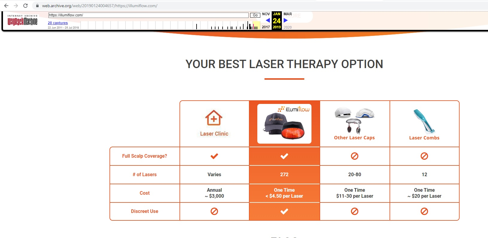 Best Laser Caps for Hair Loss Compared