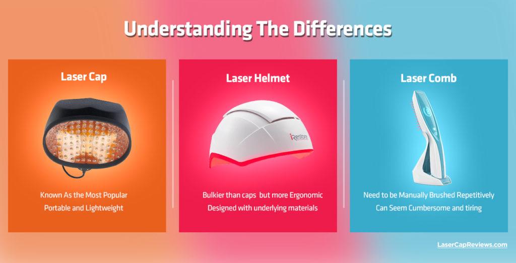 Understanding Differences of Laser Caps Helmets Combs