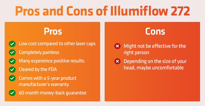 272 laser cap by illumiflow pros and cons