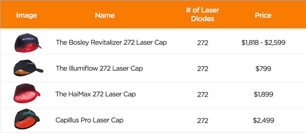 272 Laser Diode Cap Comparision