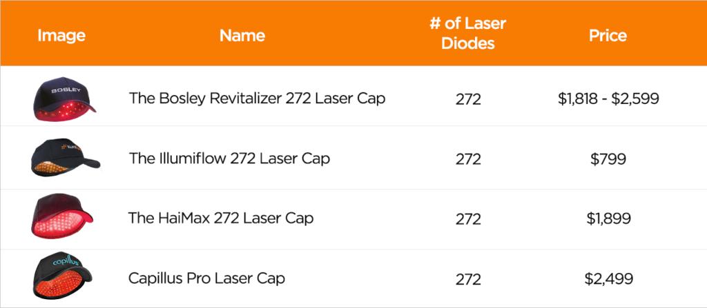 272 Laser Diode Cap Comparision